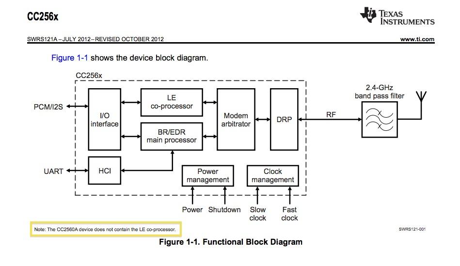 altimeter wiring diagram vsi diagram wiring diagram